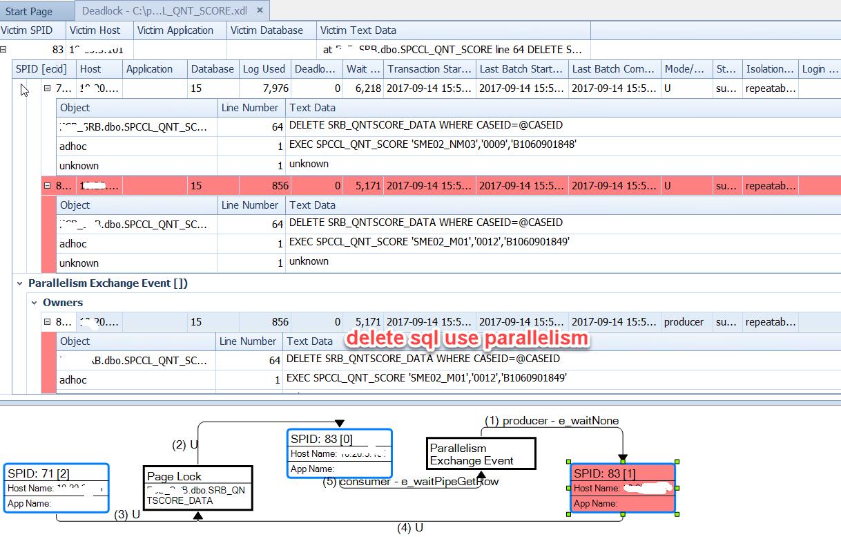 View in [SQL Sentry Plan Explorer]