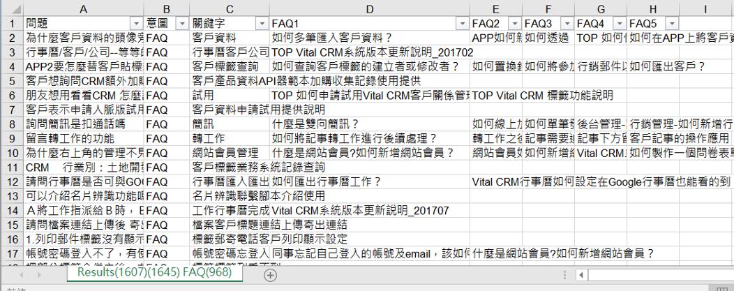 測試結果的Excel內容